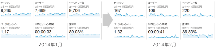 20140425_google_analytics_cohort_06